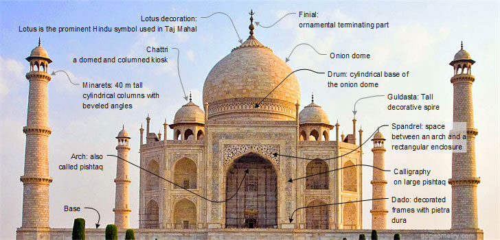 taj_mahal_geometry_shape